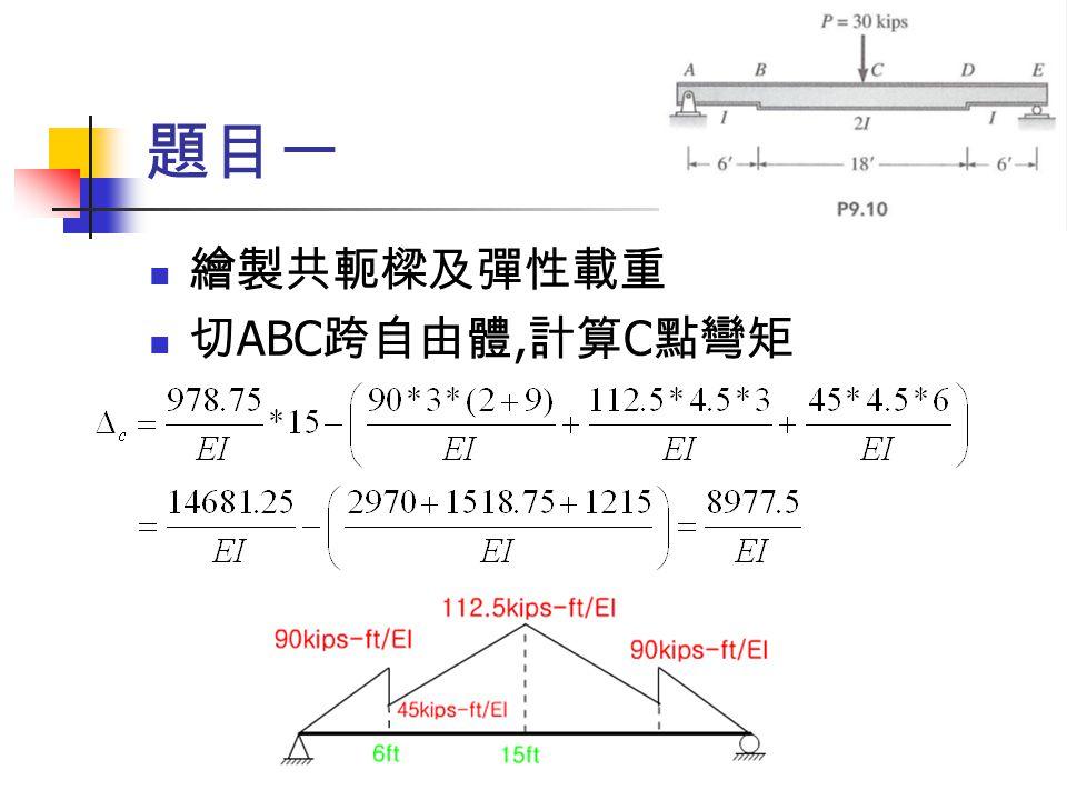 題目一 繪製共軛樑及彈性載重 切ABC跨自由體,計算C點彎矩