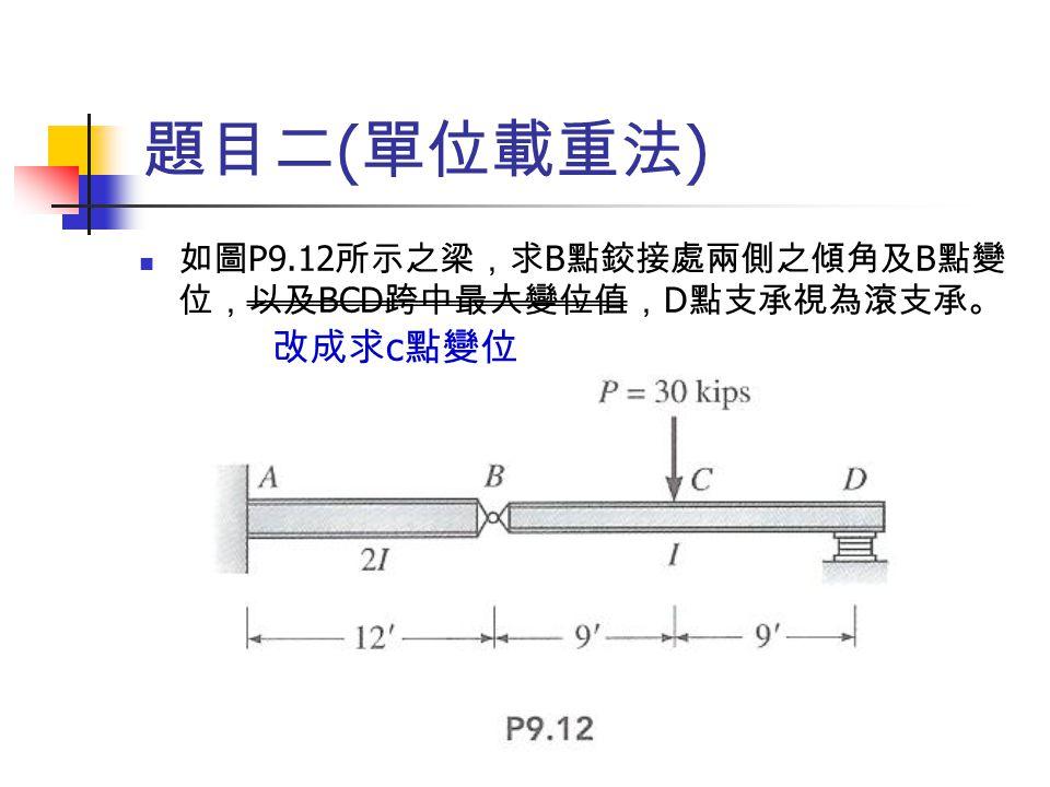 題目二(單位載重法) 如圖P9.12所示之梁,求B點鉸接處兩側之傾角及B點變位,以及BCD跨中最大變位值,D點支承視為滾支承。 改成求c點變位