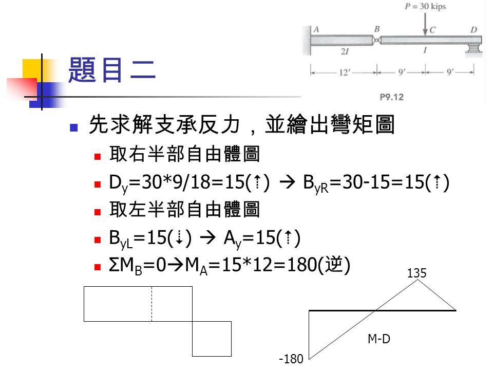 題目二 先求解支承反力,並繪出彎矩圖 取右半部自由體圖 Dy=30*9/18=15(5)  ByR=30-15=15(5)