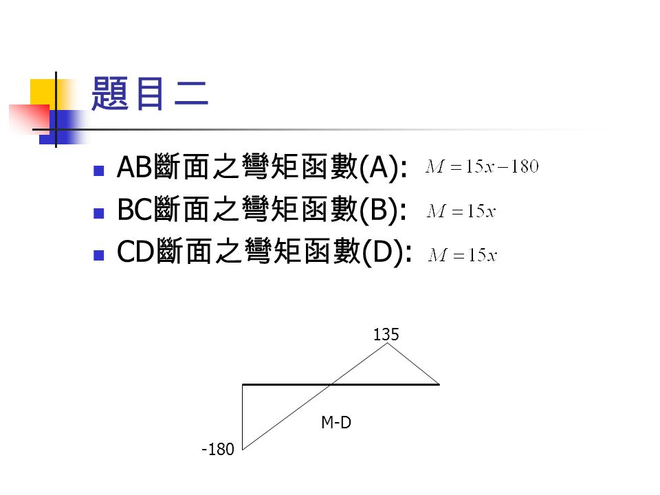 題目二 AB斷面之彎矩函數(A): BC斷面之彎矩函數(B): CD斷面之彎矩函數(D): -180 135 M-D