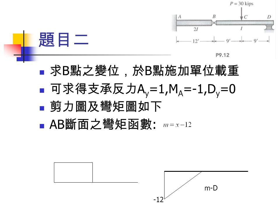 題目二 求B點之變位,於B點施加單位載重 可求得支承反力Ay=1,MA=-1,Dy=0 剪力圖及彎矩圖如下 AB斷面之彎矩函數: m-D