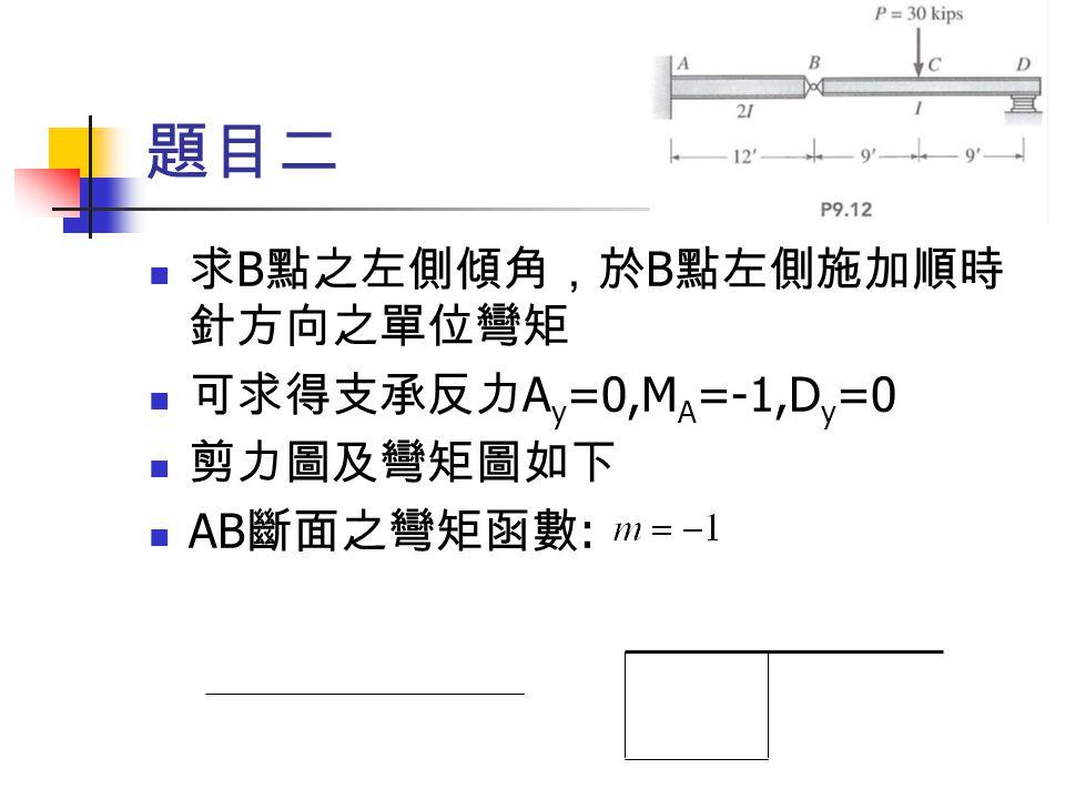 題目二 求B點之左側傾角,於B點左側施加順時針方向之單位彎矩 可求得支承反力Ay=0,MA=-1,Dy=0 剪力圖及彎矩圖如下
