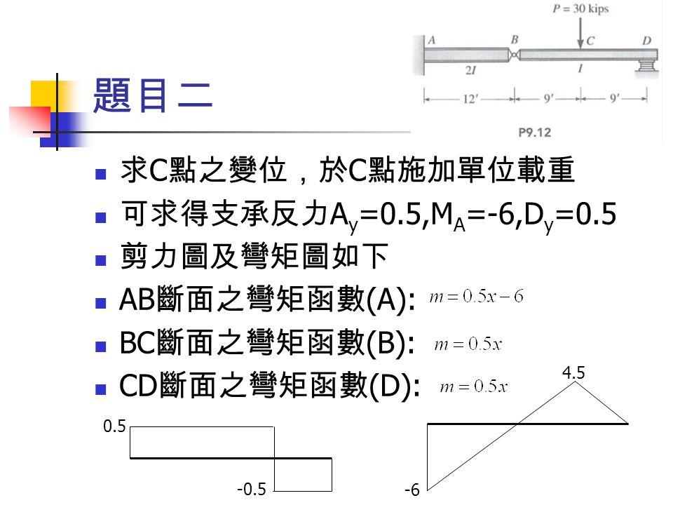 題目二 求C點之變位,於C點施加單位載重 可求得支承反力Ay=0.5,MA=-6,Dy=0.5 剪力圖及彎矩圖如下