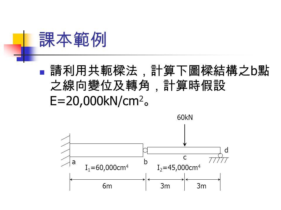 課本範例 請利用共軛樑法,計算下圖樑結構之b點之線向變位及轉角,計算時假設E=20,000kN/cm2。 60kN d c a b