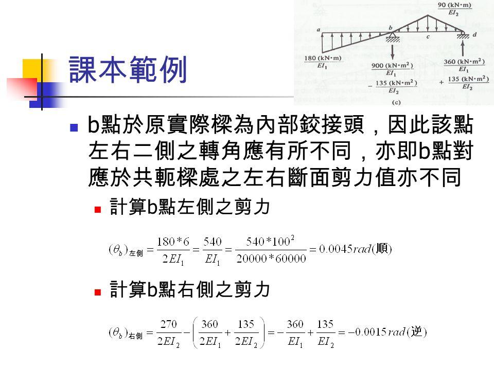 課本範例 b點於原實際樑為內部鉸接頭,因此該點左右二側之轉角應有所不同,亦即b點對應於共軛樑處之左右斷面剪力值亦不同 計算b點左側之剪力