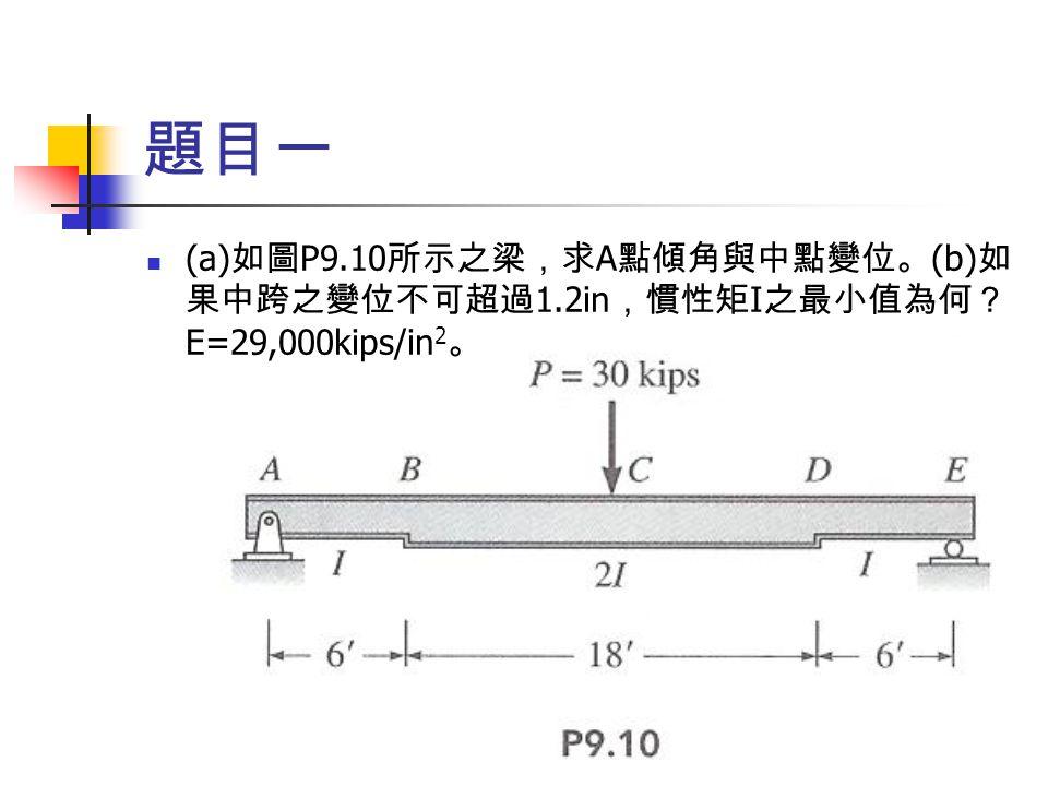 題目一 (a)如圖P9.10所示之梁,求A點傾角與中點變位。(b)如果中跨之變位不可超過1.2in,慣性矩I之最小值為何?E=29,000kips/in2。