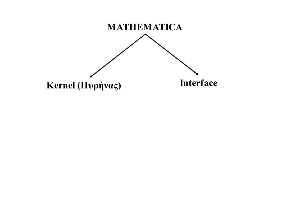 MATHEMATICA Interface Kernel (Πυρήνας)