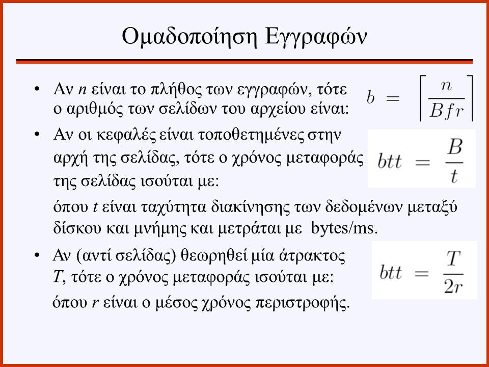 Ομαδοποίηση Εγγραφών Αν n είναι το πλήθος των εγγραφών, τότε ο αριθμός των σελίδων του αρχείου είναι: