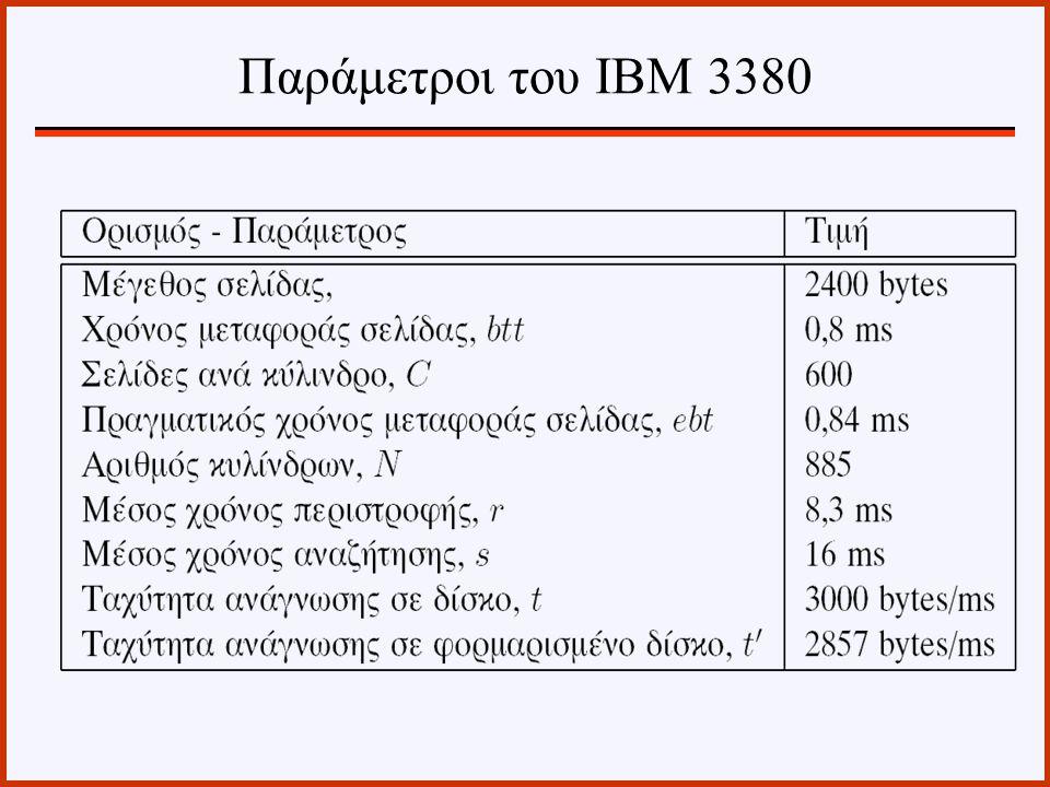 Παράμετροι του ΙΒΜ 3380