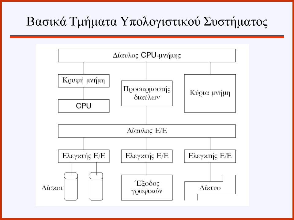 Βασικά Τμήματα Υπολογιστικού Συστήματος