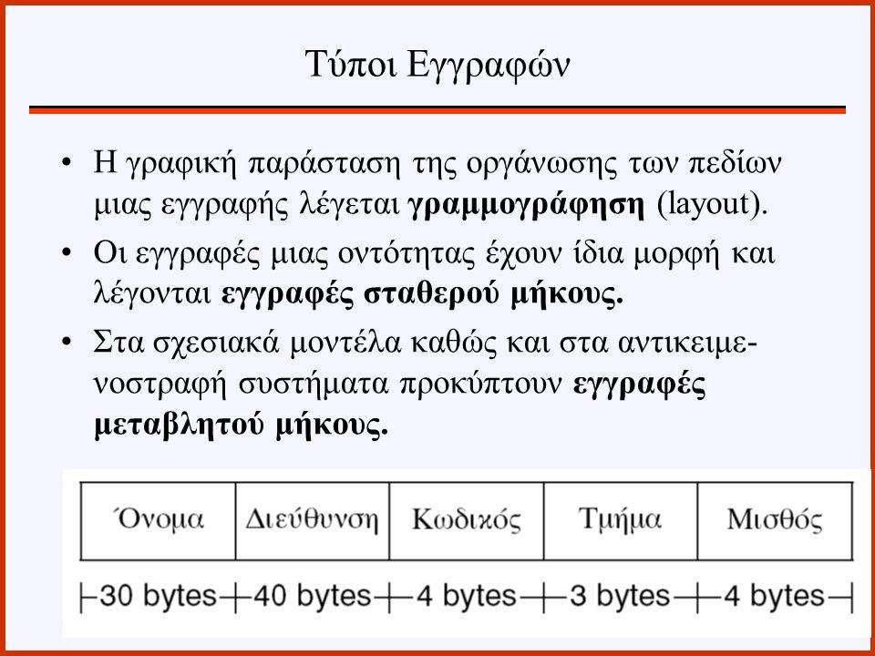 Τύποι Εγγραφών Η γραφική παράσταση της οργάνωσης των πεδίων μιας εγγραφής λέγεται γραμμογράφηση (layout).