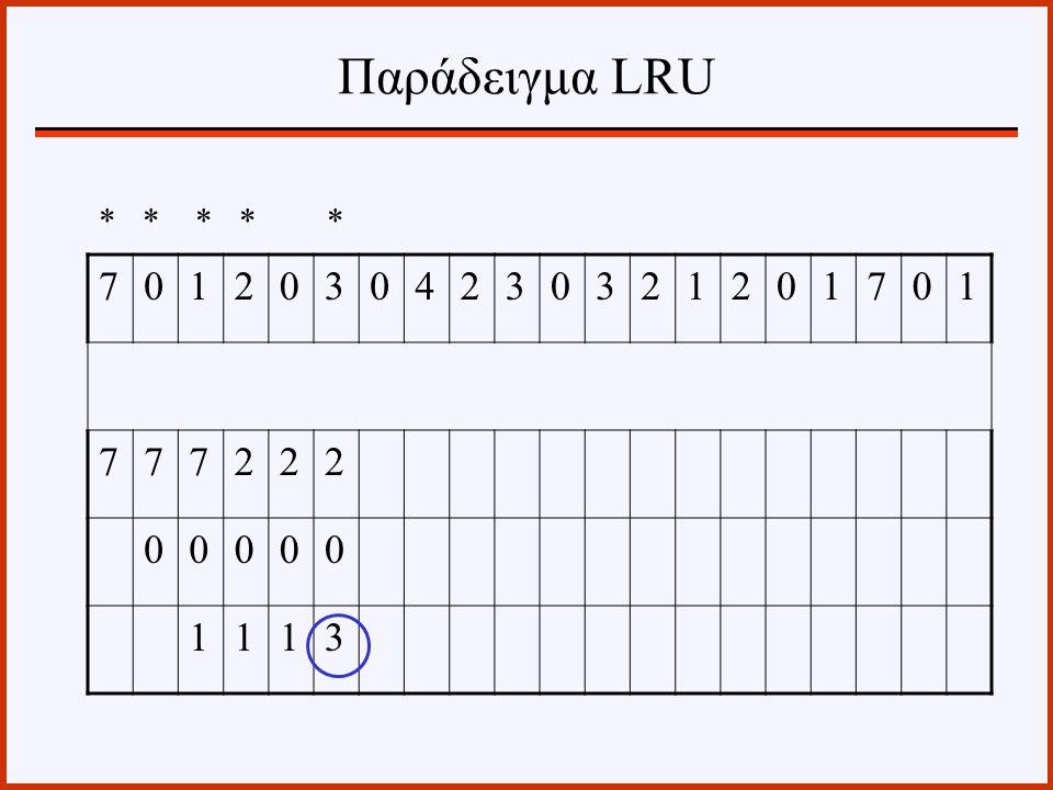 Παράδειγμα LRU * * * * * 7 1 2 3 4
