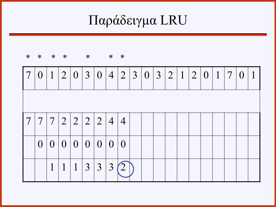 Παράδειγμα LRU * * * * * * * 7 1 2 3 4