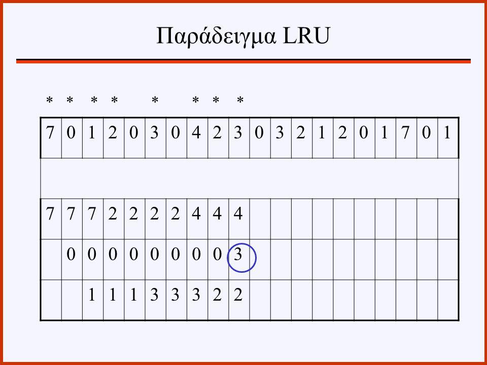Παράδειγμα LRU * * * * * * * * 7 1 2 3 4