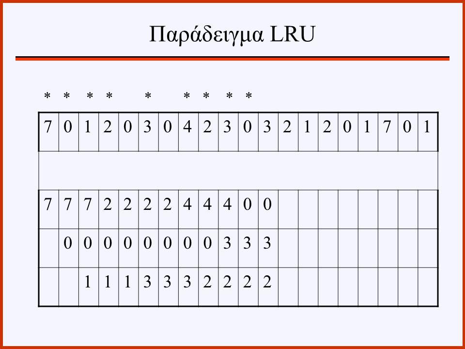 Παράδειγμα LRU * * * * * * * * * 7 1 2 3 4