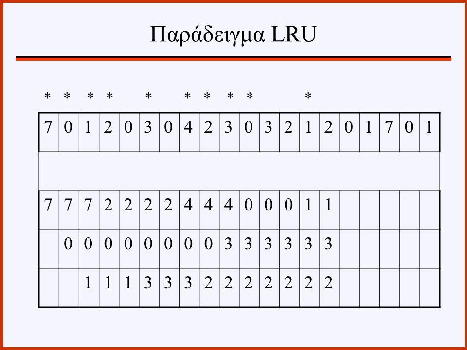 Παράδειγμα LRU * * * * * * * * * * 7 1 2 3 4