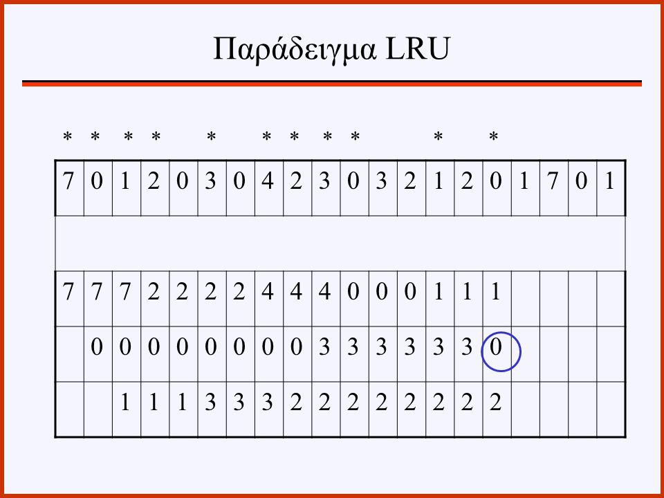 Παράδειγμα LRU * * * * * * * * * * * 7 1 2 3 4