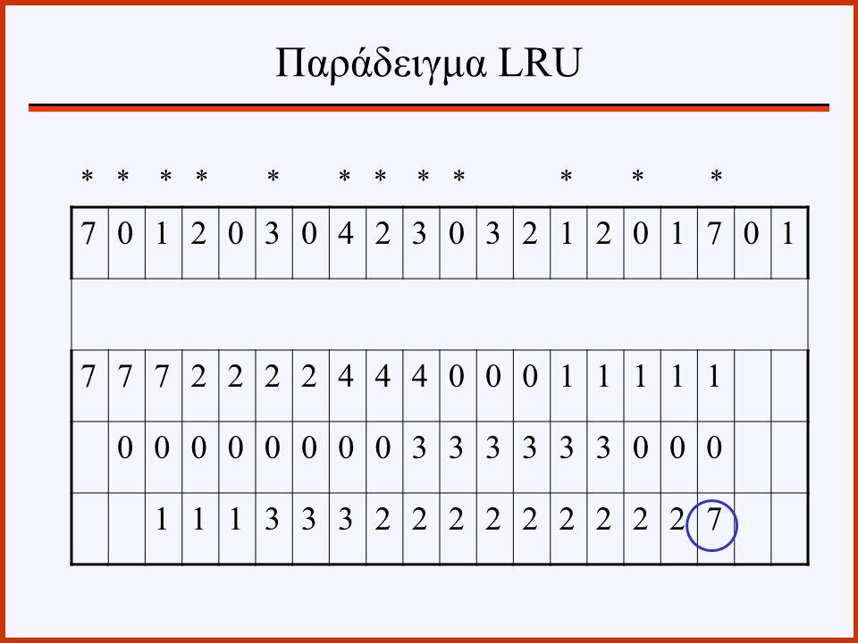 Παράδειγμα LRU * * * * * * * * * * * * 7 1 2 3 4