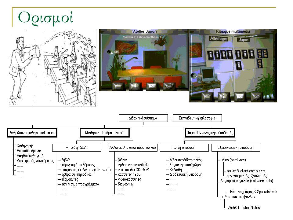 Ορισμοί (3) Παράδειγμα 2 διαφορεικών διδακτικών συστημάτων