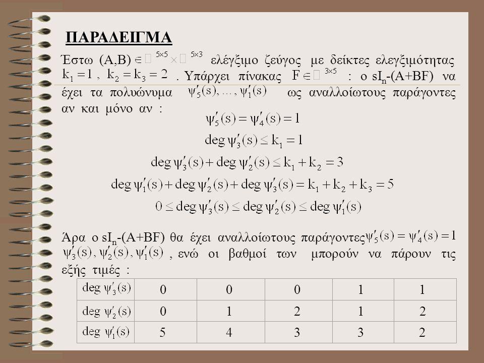 ΠΑΡΑΔΕΙΓΜΑ Έστω (Α,Β) ελέγξιμο ζεύγος με δείκτες ελεγξιμότητας