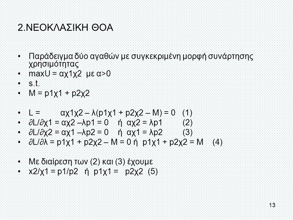 2.ΝΕΟΚΛΑΣΙΚΗ ΘΟΑ Παράδειγμα δύο αγαθών με συγκεκριμένη μορφή συνάρτησης χρησιμότητας. maxU = αχ1χ2 με α>0.