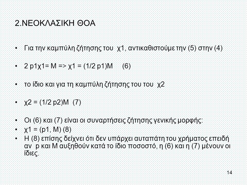 2.ΝΕΟΚΛΑΣΙΚΗ ΘΟΑ Για την καμπύλη ζήτησης του χ1, αντικαθιστούμε την (5) στην (4) 2 p1χ1= Μ => χ1 = (1/2 p1)Μ (6)