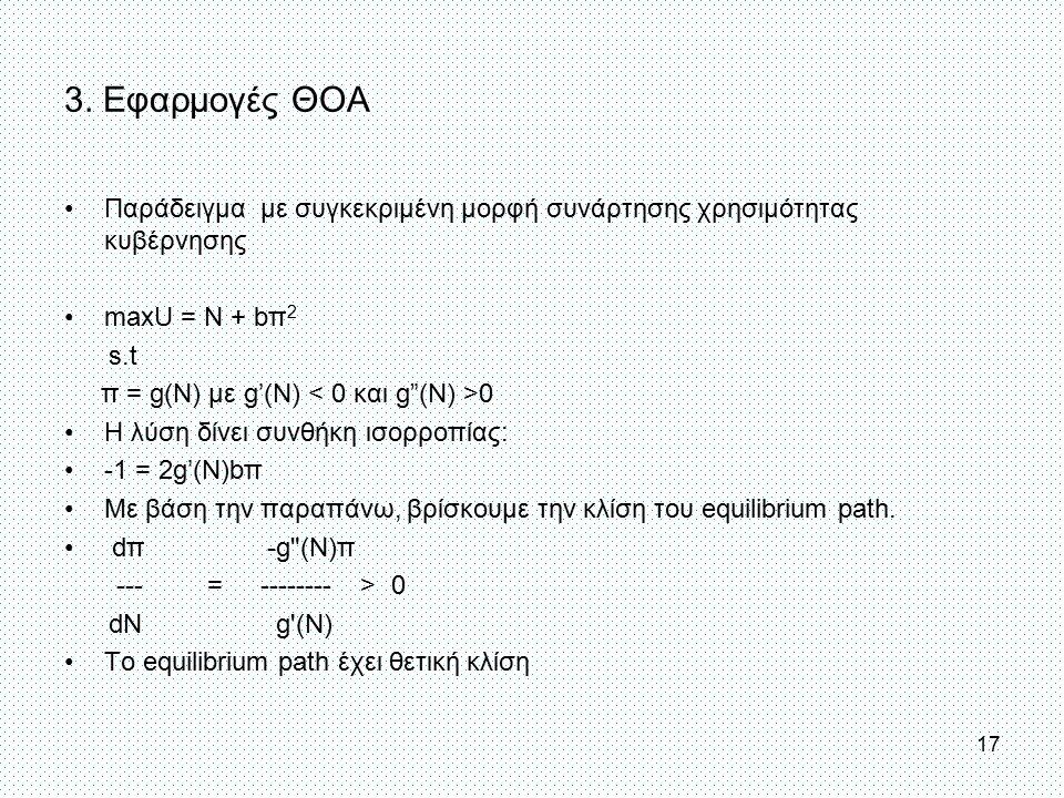3. Εφαρμογές ΘΟΑ Παράδειγμα με συγκεκριμένη μορφή συνάρτησης χρησιμότητας κυβέρνησης. maxU = N + bπ2.
