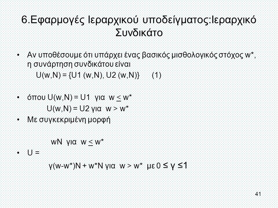 6.Εφαρμογές Ιεραρχικού υποδείγματος:Ιεραρχικό Συνδικάτο