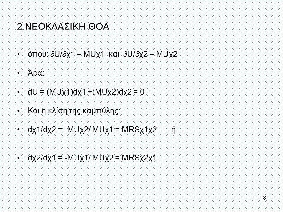 2.ΝΕΟΚΛΑΣΙΚΗ ΘΟΑ όπου: ∂U/∂χ1 = MUχ1 και ∂U/∂χ2 = MUχ2 Άρα: