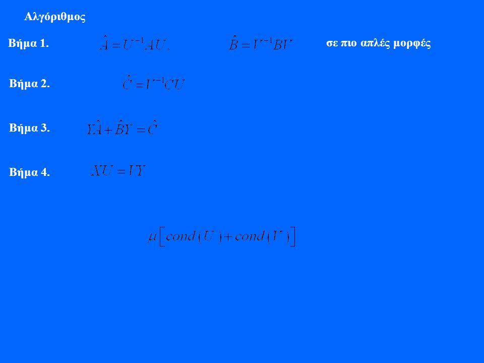 Αλγόριθμος Βήμα 1. σε πιο απλές μορφές Βήμα 2. Βήμα 3. Βήμα 4.