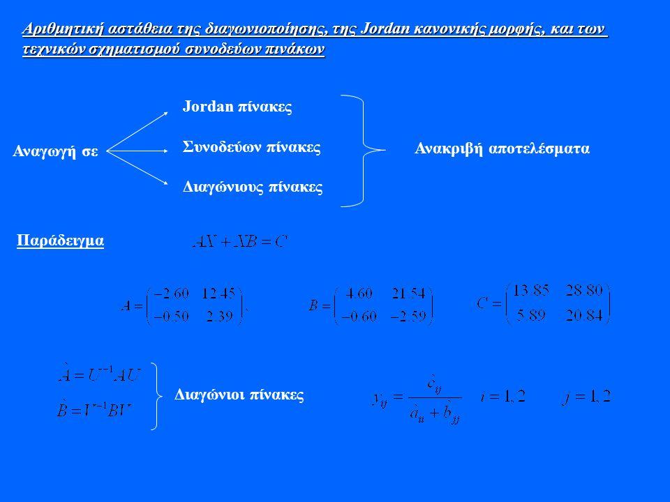Αριθμητική αστάθεια της διαγωνιοποίησης, της Jordan κανονικής μορφής, και των