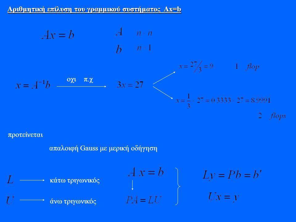 Αριθμητική επίλυση του γραμμικού συστήματος Αx=b