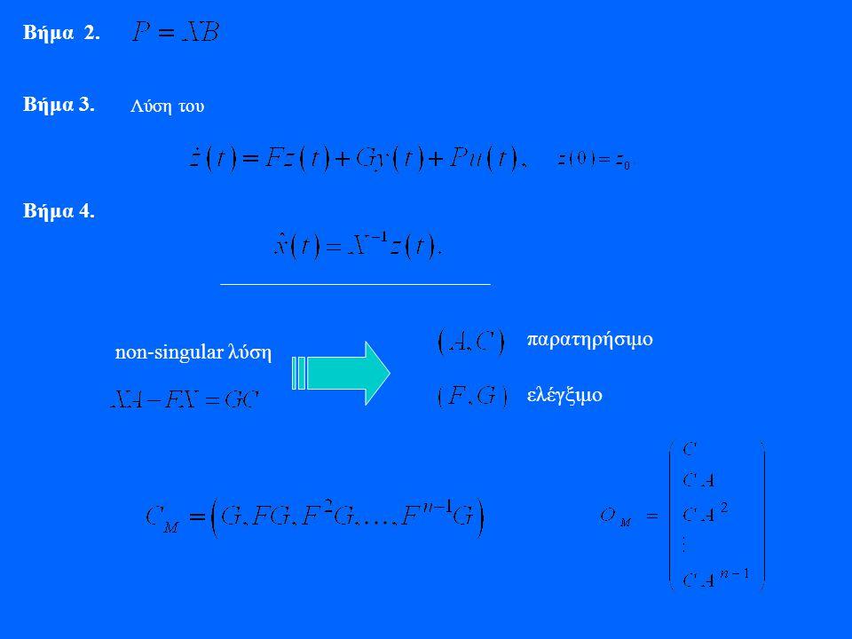 Βήμα 2. Βήμα 3. Βήμα 4. παρατηρήσιμο non-singular λύση ελέγξιμο