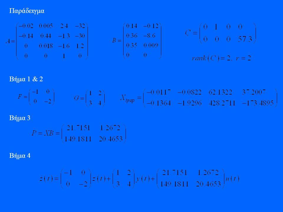 Παράδειγμα Βήμα 1 & 2 Βήμα 3 Βήμα 4