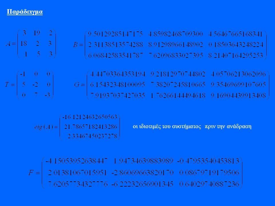 Παράδειγμα οι ιδιοτιμές του συστήματος πριν την ανάδραση