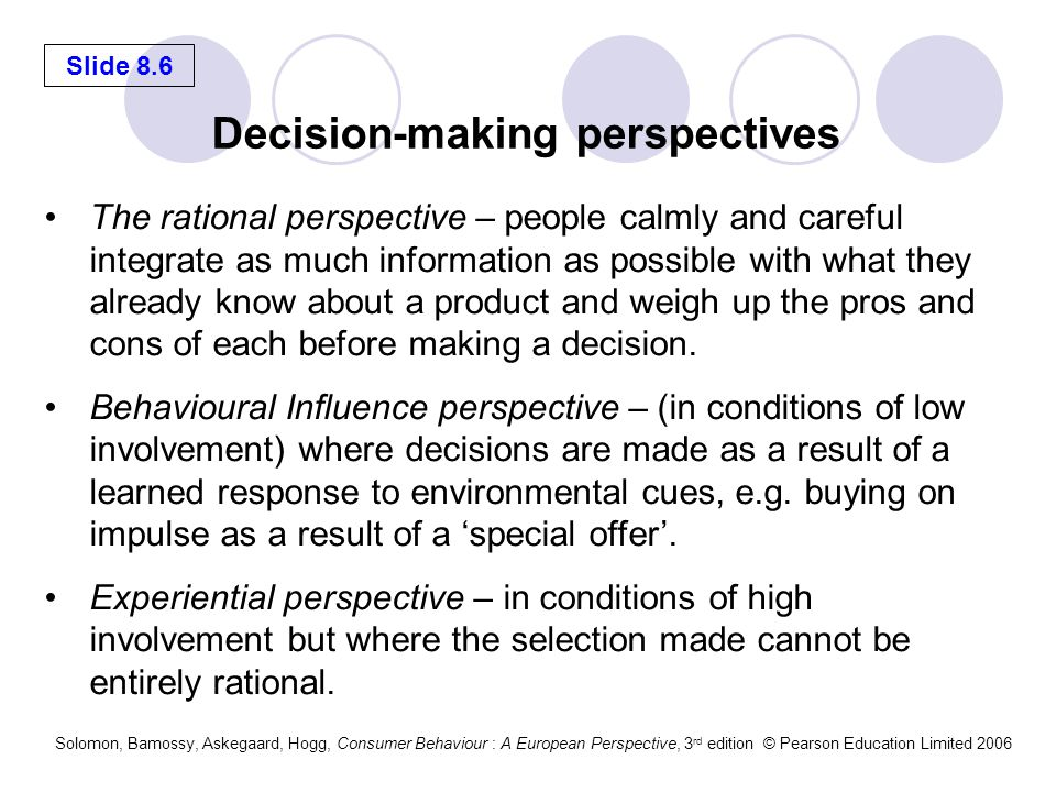 Decision-making perspectives