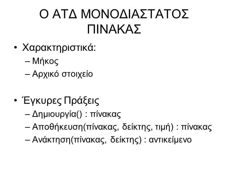 Ο ΑΤΔ ΜΟΝΟΔΙΑΣΤΑΤΟΣ ΠΙΝΑΚΑΣ