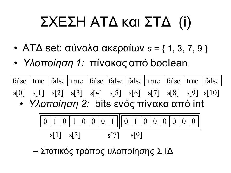 ΣΧΕΣΗ ΑΤΔ και ΣΤΔ (i) ΑΤΔ set: σύνολα ακεραίων s = { 1, 3, 7, 9 }