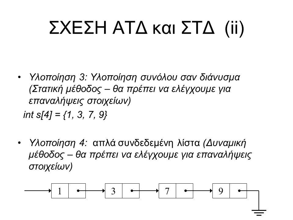 ΣΧΕΣΗ ΑΤΔ και ΣΤΔ (ii) Υλοποίηση 3: Υλοποίηση συνόλου σαν διάνυσμα (Στατική μέθοδος – θα πρέπει να ελέγχουμε για επαναλήψεις στοιχείων)