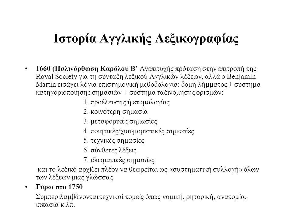 Ιστορία Aγγλικής Λεξικογραφίας