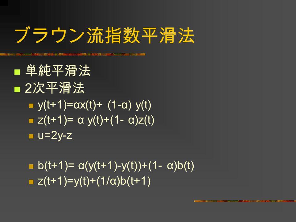 ブラウン流指数平滑法 単純平滑法 2次平滑法 y(t+1)=αx(t)+ (1-α) y(t)