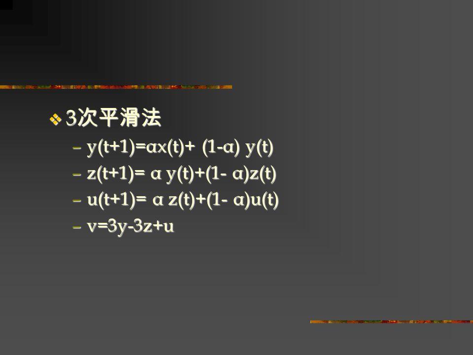 3次平滑法 y(t+1)=αx(t)+ (1-α) y(t) z(t+1)= α y(t)+(1- α)z(t)
