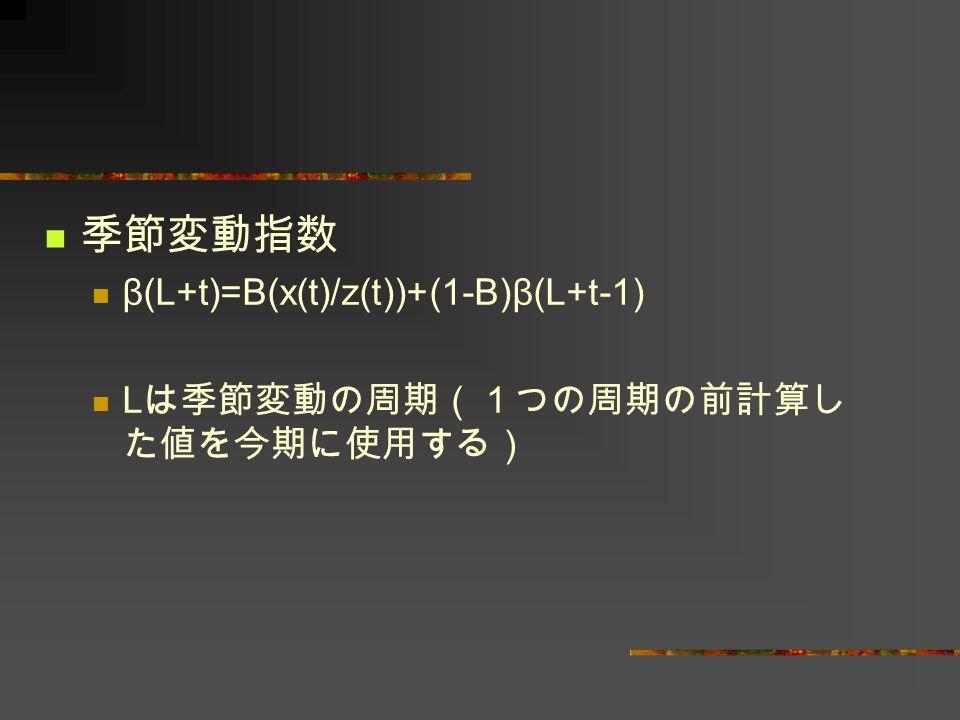 季節変動指数 β(L+t)=B(x(t)/z(t))+(1-B)β(L+t-1)