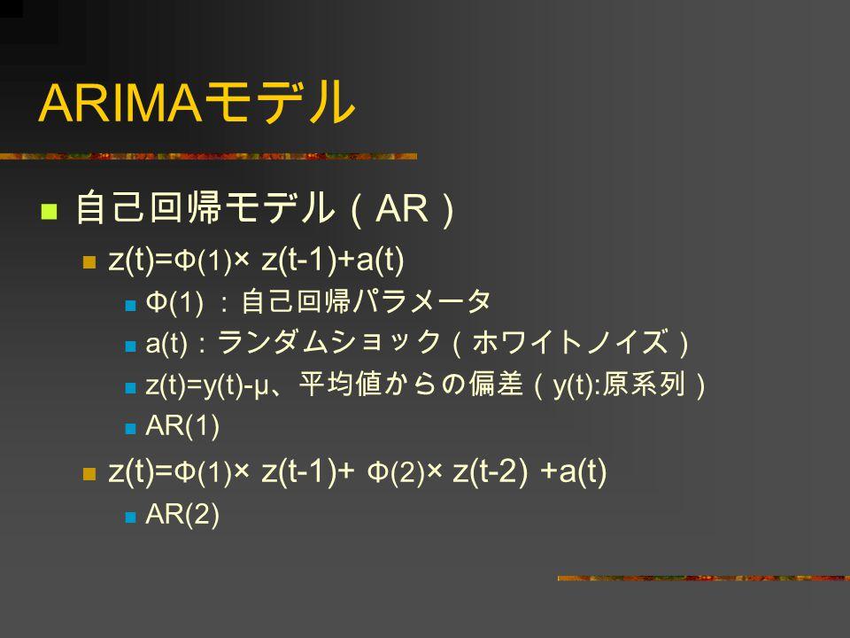 ARIMAモデル 自己回帰モデル(AR) z(t)=Φ(1)× z(t-1)+a(t)