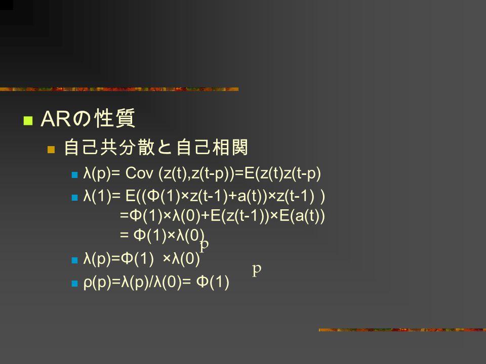 ARの性質 自己共分散と自己相関 λ(p)= Cov (z(t),z(t-p))=E(z(t)z(t-p)