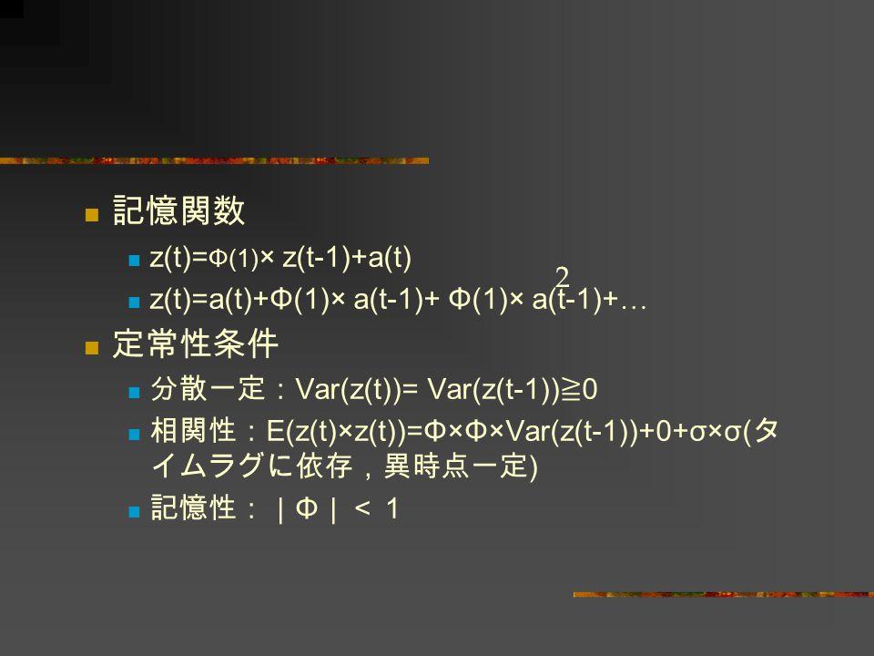 記憶関数 定常性条件 z(t)=Φ(1)× z(t-1)+a(t)