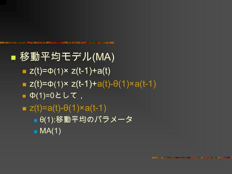 移動平均モデル(MA) z(t)=Φ(1)× z(t-1)+a(t) z(t)=Φ(1)× z(t-1)+a(t)-θ(1)×a(t-1)