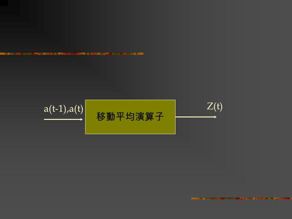 Z(t) a(t-1),a(t) 移動平均演算子