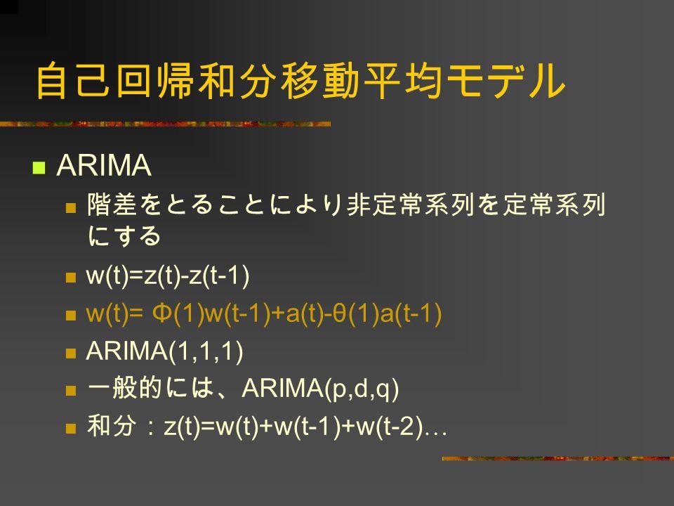 自己回帰和分移動平均モデル ARIMA 階差をとることにより非定常系列を定常系列にする w(t)=z(t)-z(t-1)