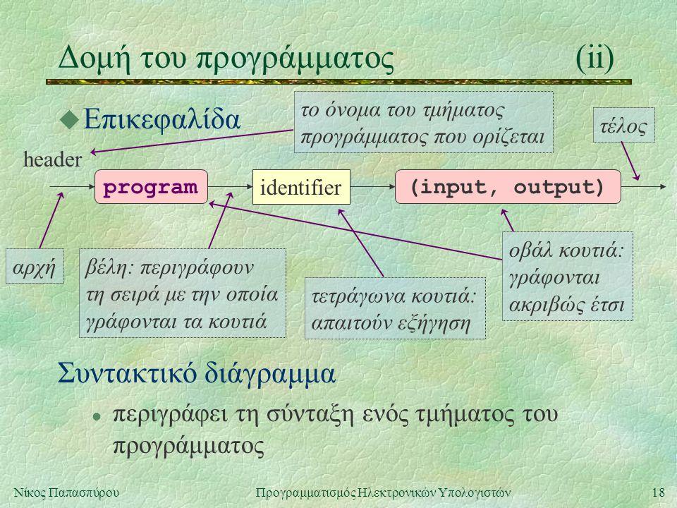 Δομή του προγράμματος (ii)